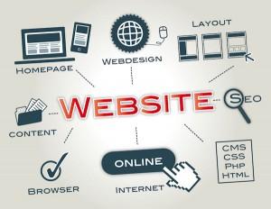 Dental Practice Website Design Agency
