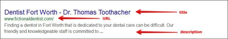Labelled Dental Search Engine Results